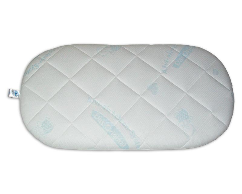 Náhradná matrac ku košíku Alvi Birthe